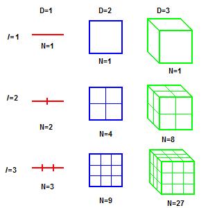 Fractal-Dimension-01-goog