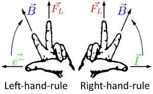 Three-Finger-Rule-01-goog