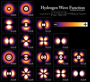Hydrogen-Wave-Functions-goog
