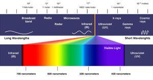 Spectrum-Electromagnetic-01-goog