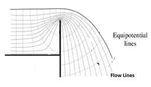 Flow-Lines-01-goog