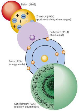 Atomic-Models-02-goog