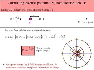 Electric-Potential-03-goog
