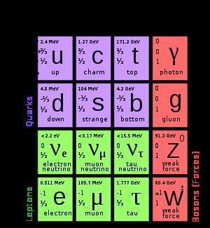Particles-02-goog