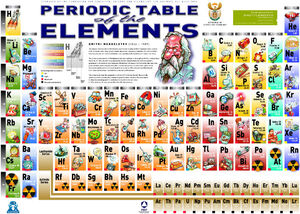 Periodic-Table-01-goog