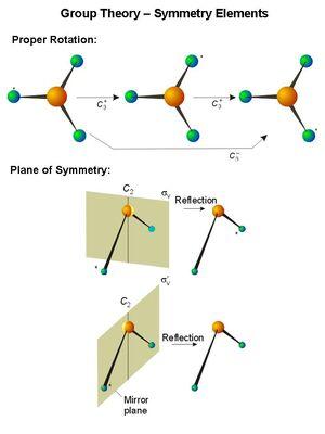Symmetry-01-goog
