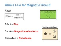 Laws-Ohm-Magnetic-01-goog
