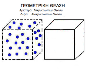 Geometric-View-01-goog