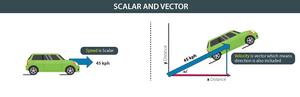 Quantities-Vector-Scalar-goog