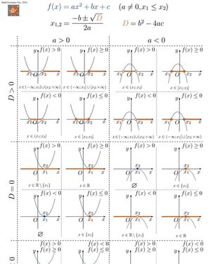 Equations-Quadratic-01-goog