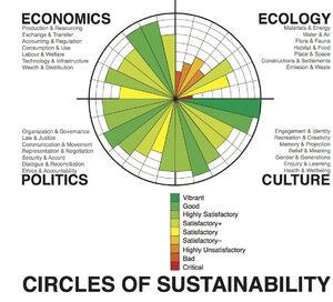 Sustainability-03-goog