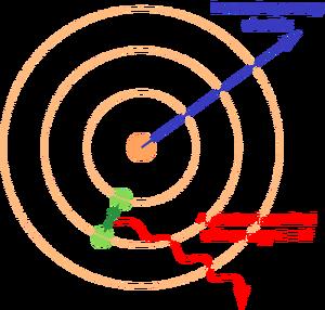 Quantum-Bohr-Atom-01-goog