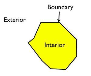 Boundary-01-goog