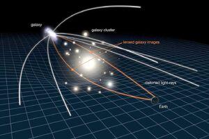 Gravitational-Lensing-01-goog