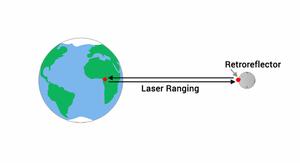 Earth-Moon-Laser-distance-01-goog