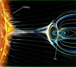 Solar-wind