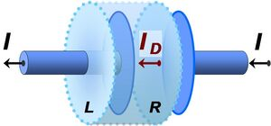 Effects-Displacement-Current-01-goog