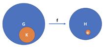 Homomorphism-Kernel-01-goog