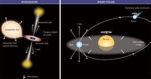 Microquasars-BinaryPulsars-01-goog