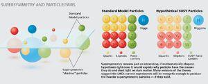 Supersymmetry-02-goog