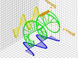 Complex-Sinusoid-02-goog
