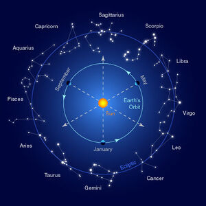 Constellations-Zodiac-goog