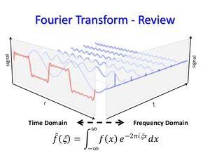 Fourier-Transform-04-goog