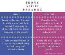 Paradox-Irony-01-goog