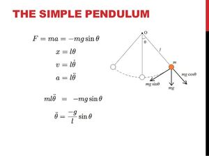 Pendulum-equations-01-goog