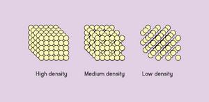 Density-02-goog