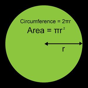 Circle-circumference-01-goog