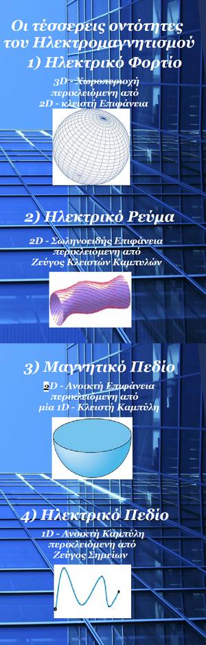 Entities-Electromagnetism-01-goog
