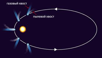 Cometorbit-ru