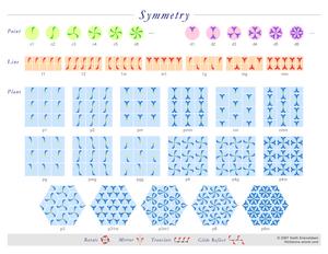 Symmetry-03-goog