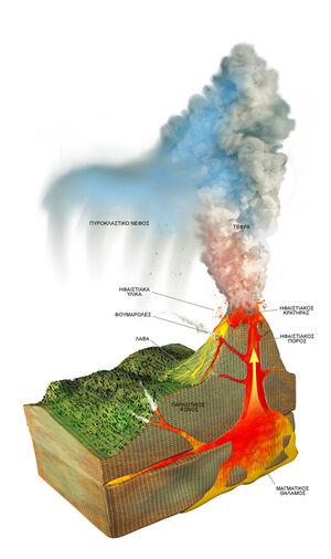 Volcano-goog