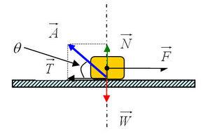 Physics-Statics-01-goog