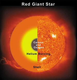 Red-Giant-01-goog