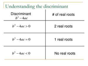 Equations-Roots-02-goog