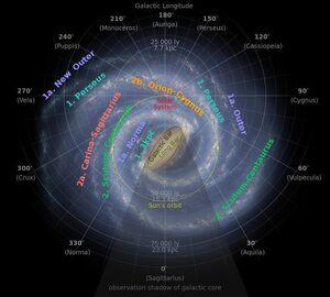 Galaxies-Milky-Way-001-goog