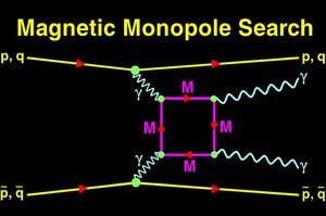 Magnetic-Monopole-03-goog