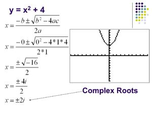 Equations-Complex-04-goog