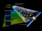 Θεωρία Κοσμολογικής Εξέλιξης