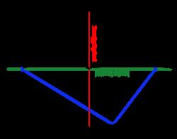 CurvesEllipse01-wik