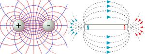 Twofoldness-Electricity-Magnetism-goog