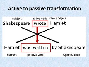 Transformations-active-passive-verb-goog