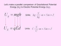 Energy-Potential-01-goog