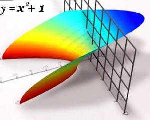 Equations-Complex-02-goog