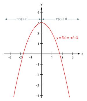 CurvesParabola02-goog