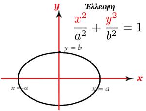Curves-Ellipse-101-goog