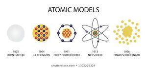 Atomic-Models-03-goog